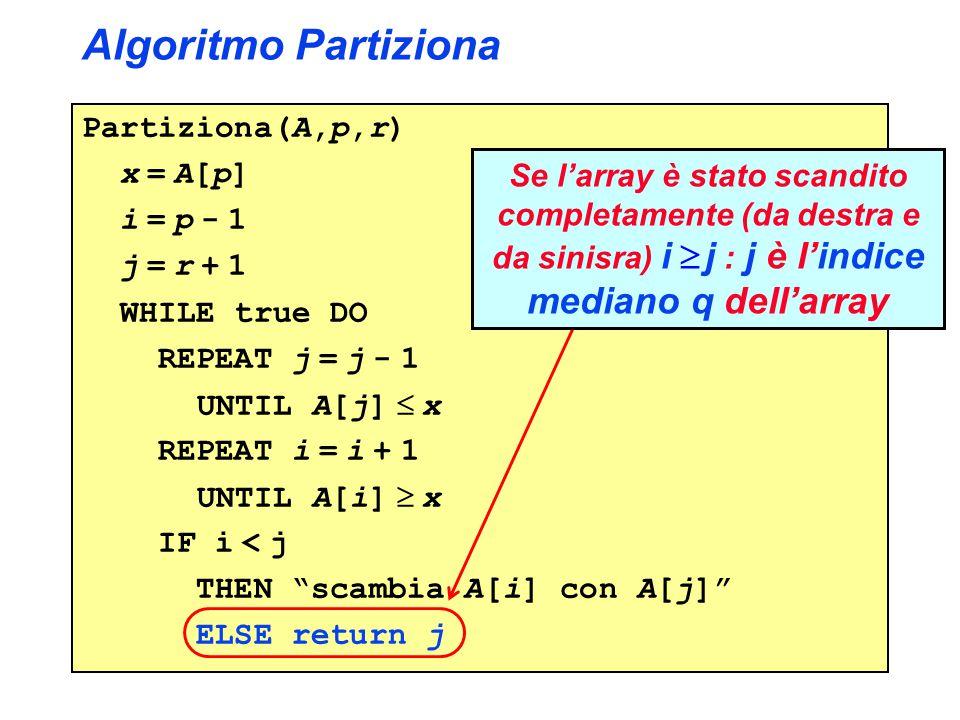 Algoritmo Partiziona Partiziona(A,p,r) x = A[p] i = p - 1